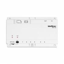 Distribuidor de Vídeo IP DVIP 1000